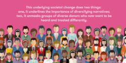 Quote on societal change